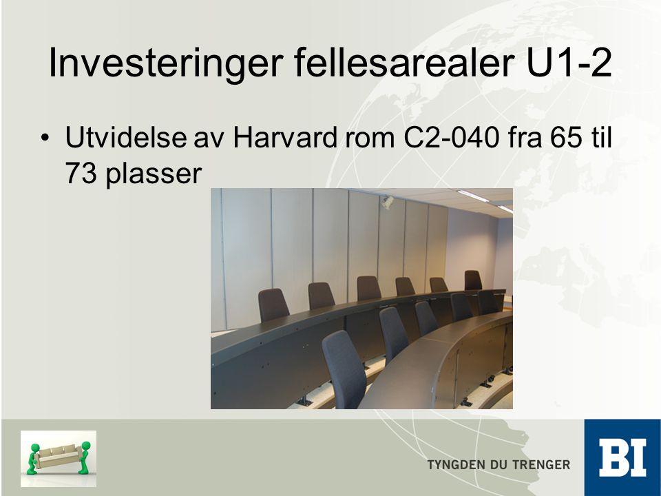 Investeringer fellesarealer U1-2 Utvidelse av Harvard rom C2-040 fra 65 til 73 plasser