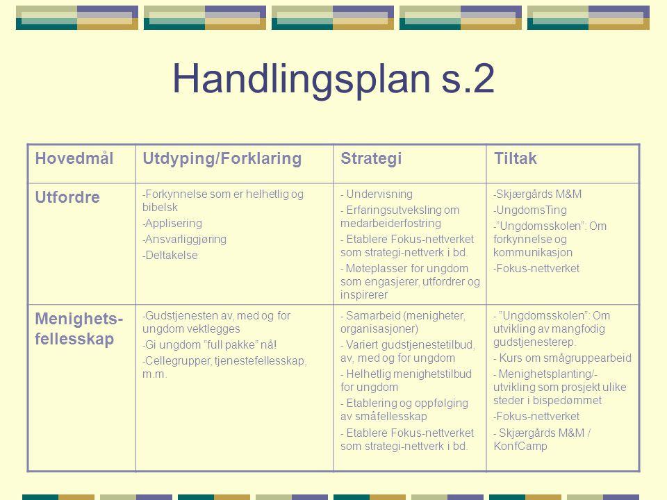 Handlingsplan s.2 HovedmålUtdyping/ForklaringStrategiTiltak Utfordre - Forkynnelse som er helhetlig og bibelsk - Applisering - Ansvarliggjøring - Deltakelse - Undervisning - Erfaringsutveksling om medarbeiderfostring - Etablere Fokus-nettverket som strategi-nettverk i bd.