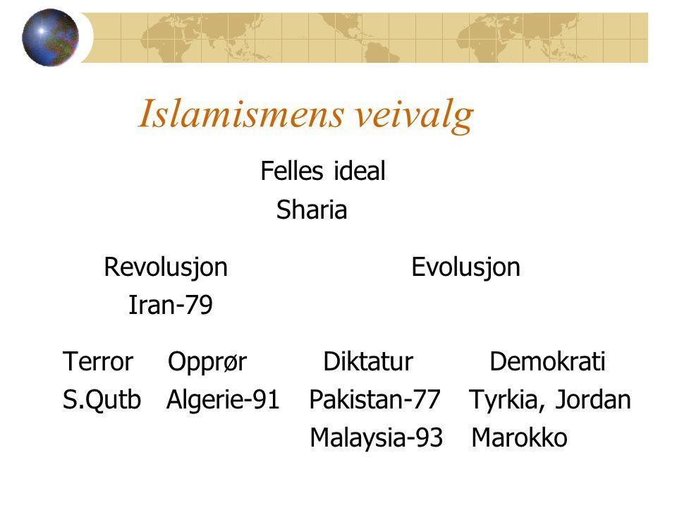 Islamismens veivalg Felles ideal Sharia Revolusjon Evolusjon Iran-79 Terror Opprør Diktatur Demokrati S.Qutb Algerie-91 Pakistan-77 Tyrkia, Jordan Malaysia-93 Marokko