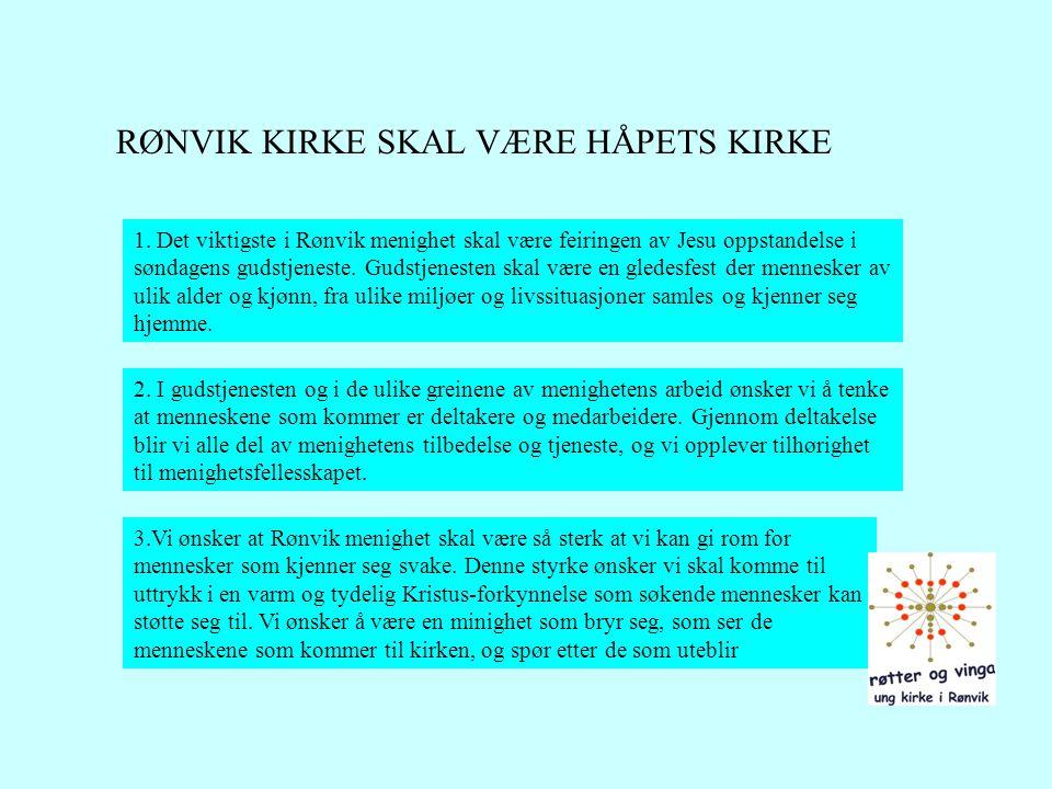 RØNVIK KIRKE SKAL VÆRE HÅPETS KIRKE 1.