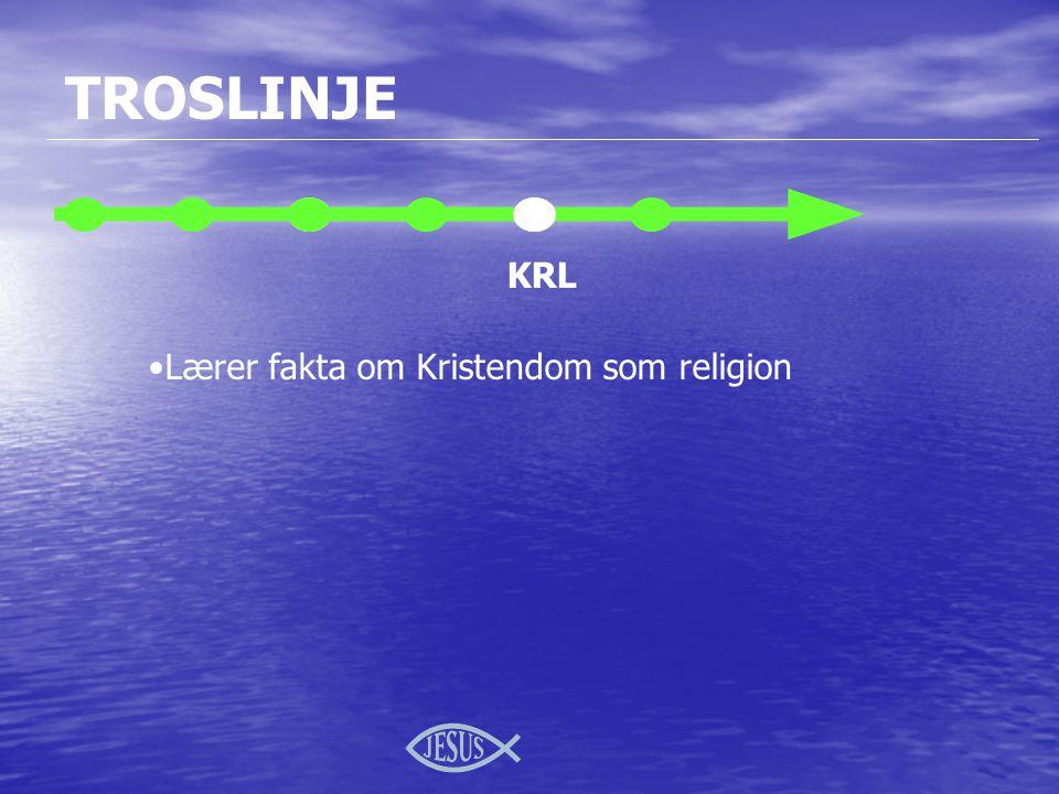 TROSLINJE KRL Lærer fakta om Kristendom som religion