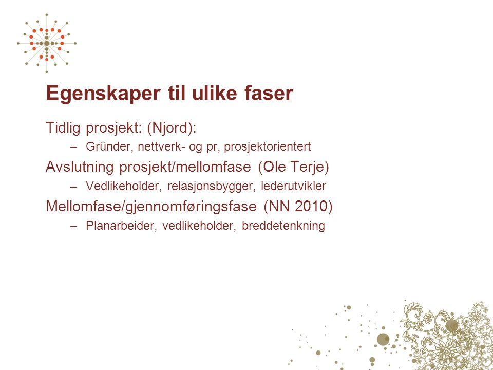 Egenskaper til ulike faser Tidlig prosjekt: (Njord): –Gründer, nettverk- og pr, prosjektorientert Avslutning prosjekt/mellomfase (Ole Terje) –Vedlikeh