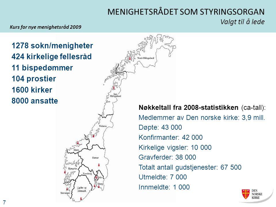Kurs for nye menighetsråd 2009 7 MENIGHETSRÅDET SOM STYRINGSORGAN Valgt til å lede Nøkkeltall fra 2008-statistikken (ca-tall): Medlemmer av Den norske