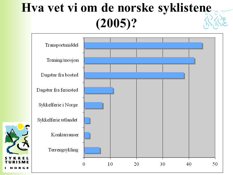 www.bike-norway.com Hva vet vi om de norske syklistene (2005)?