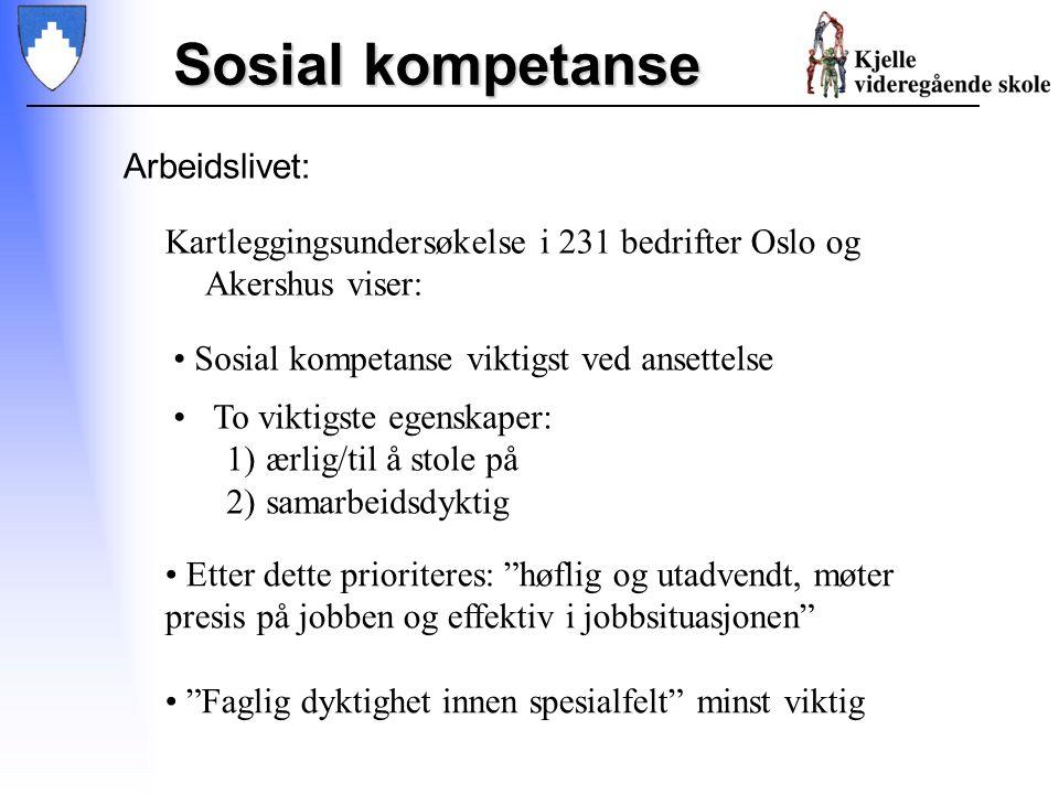 Sosial kompetanse Arbeidslivet: Kartleggingsundersøkelse i 231 bedrifter Oslo og Akershus viser: Sosial kompetanse viktigst ved ansettelse Etter dette