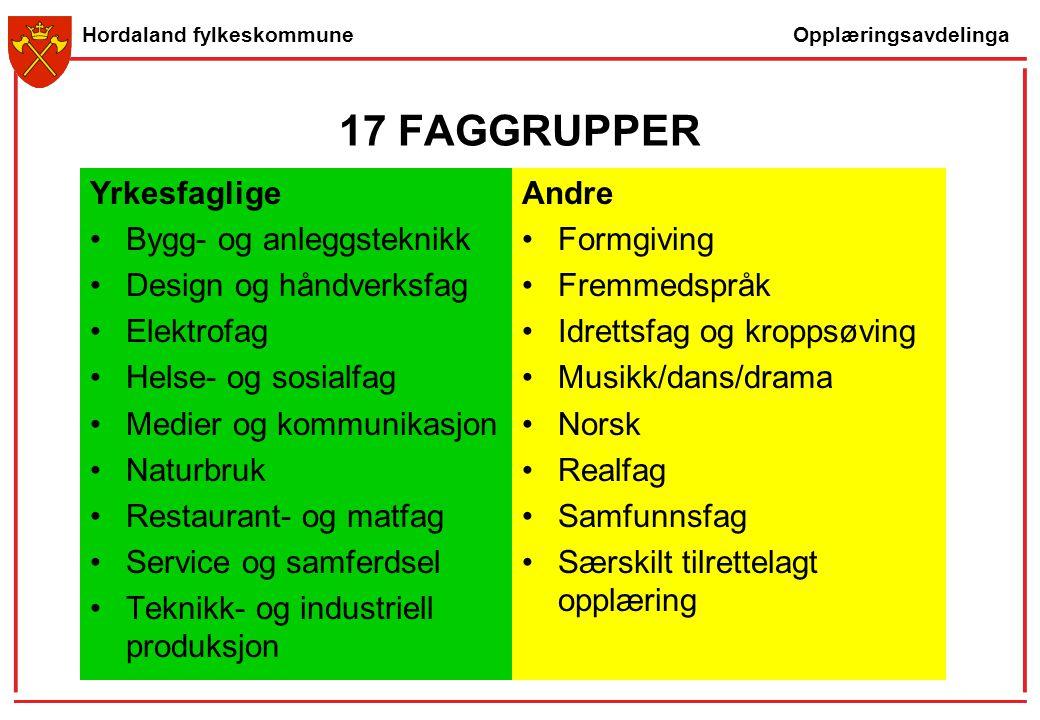 Opplæringsavdelinga Hordaland fylkeskommune 17 FAGGRUPPER Yrkesfaglige Bygg- og anleggsteknikk Design og håndverksfag Elektrofag Helse- og sosialfag M