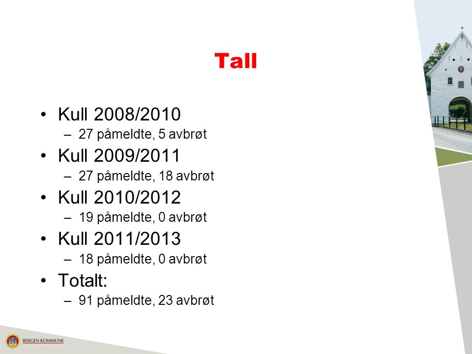Tall Kull 2008/2010 –27 påmeldte, 5 avbrøt Kull 2009/2011 –27 påmeldte, 18 avbrøt Kull 2010/2012 –19 påmeldte, 0 avbrøt Kull 2011/2013 –18 påmeldte, 0