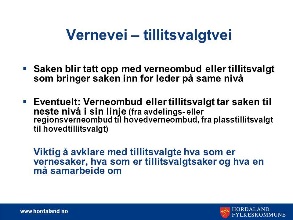 www.hordaland.no Vernevei – tillitsvalgtvei  Saken blir tatt opp med verneombud eller tillitsvalgt som bringer saken inn for leder på same nivå  Eve