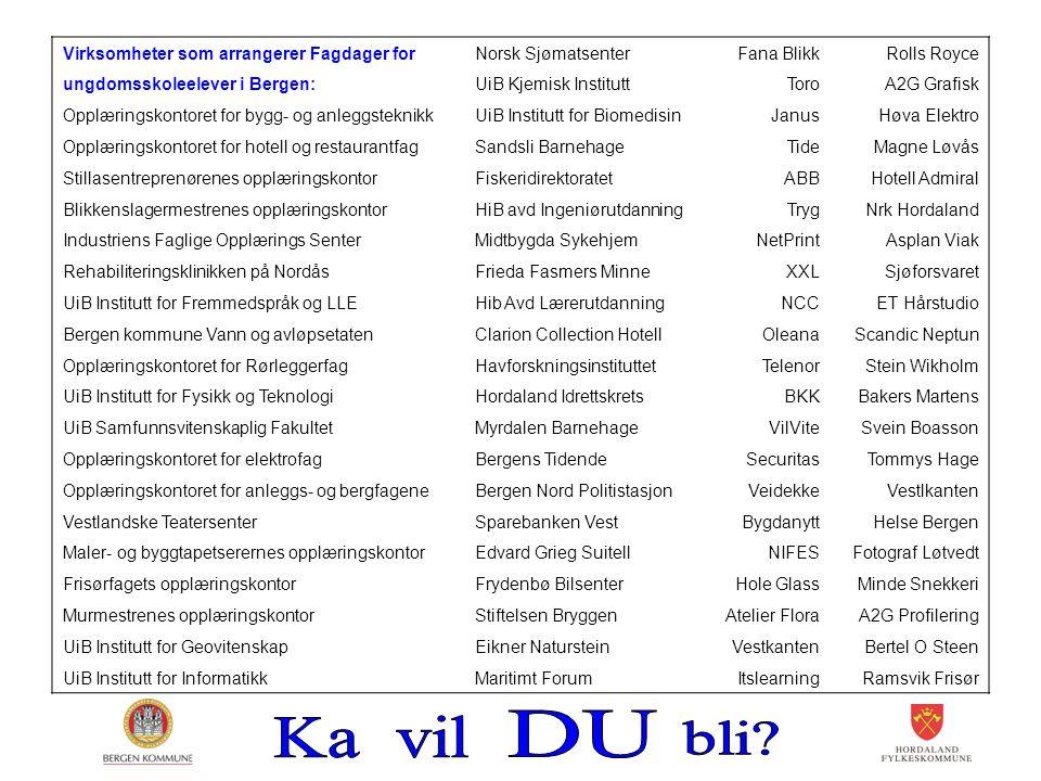 Virksomheter som arrangerer Fagdager forNorsk SjømatsenterFana BlikkRolls Royce ungdomsskoleelever i Bergen:UiB Kjemisk InstituttToroA2G Grafisk Opplæ