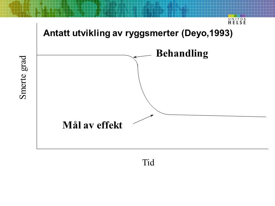 Antatt utvikling av ryggsmerter (Deyo,1993) Behandling Mål av effekt Tid Smerte grad