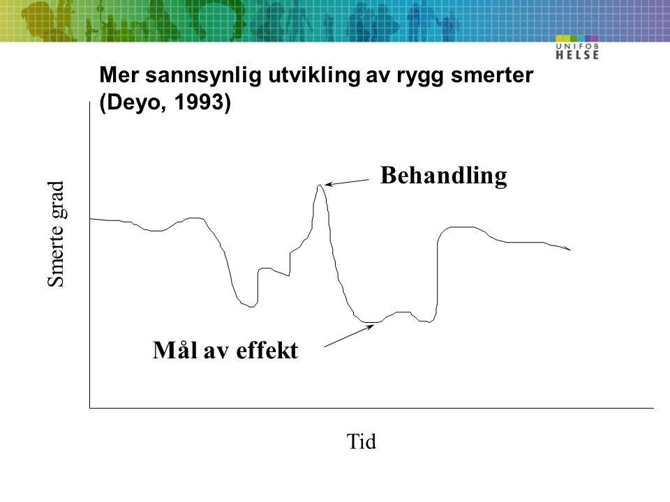 Mer sannsynlig utvikling av rygg smerter (Deyo, 1993) Behandling Mål av effekt Tid Smerte grad