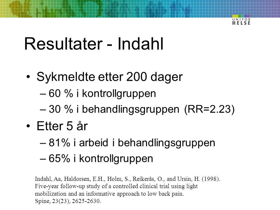 Resultater - Indahl Sykmeldte etter 200 dager –60 % i kontrollgruppen –30 % i behandlingsgruppen (RR=2.23) Etter 5 år –81% i arbeid i behandlingsgruppen –65% i kontrollgruppen Indahl, Aa, Haldorsen, E.H., Holm, S., Reikerås, O., and Ursin, H.