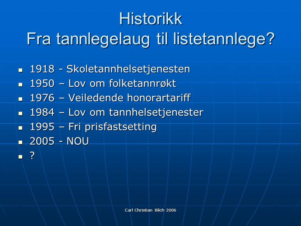 Carl Christian Blich 2006 Historikk Fra tannlegelaug til listetannlege.