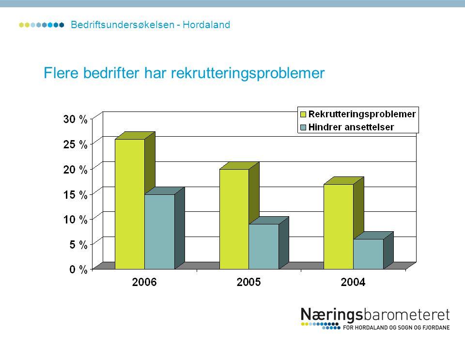 Flere bedrifter har rekrutteringsproblemer Bedriftsundersøkelsen - Hordaland