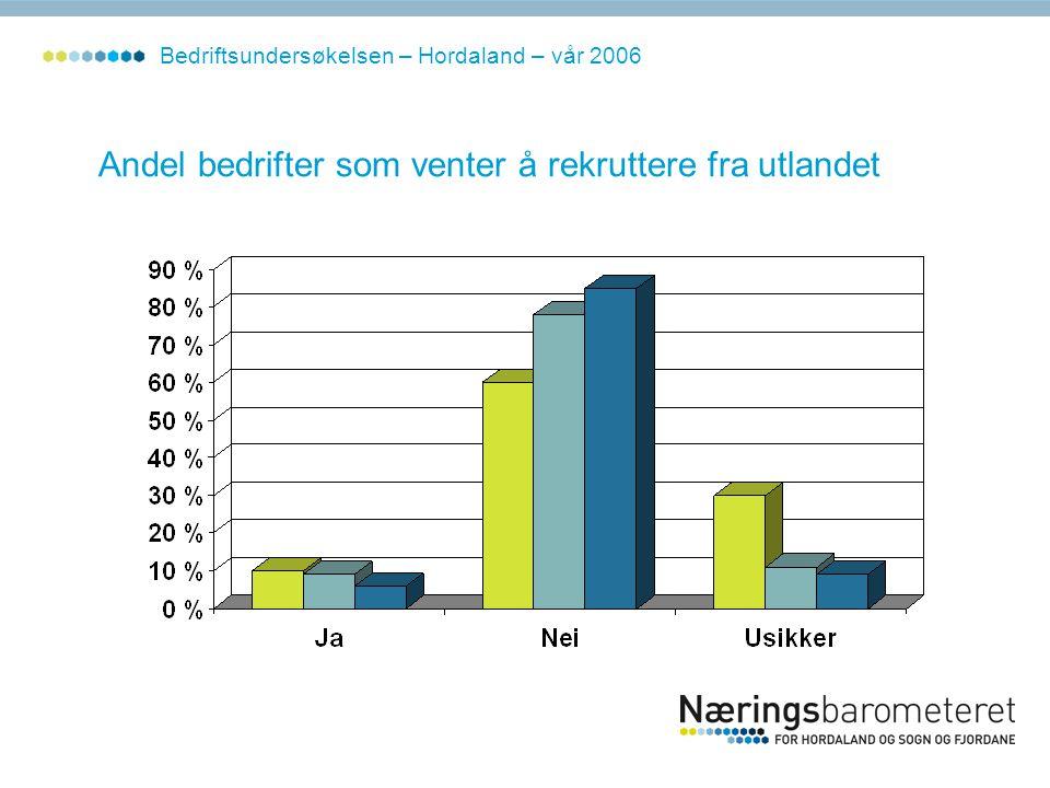 Andel bedrifter som venter å rekruttere fra utlandet Bedriftsundersøkelsen – Hordaland – vår 2006