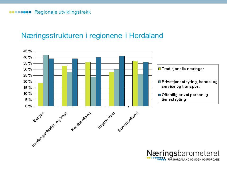 Næringsstrukturen i regionene i Hordaland Regionale utviklingstrekk
