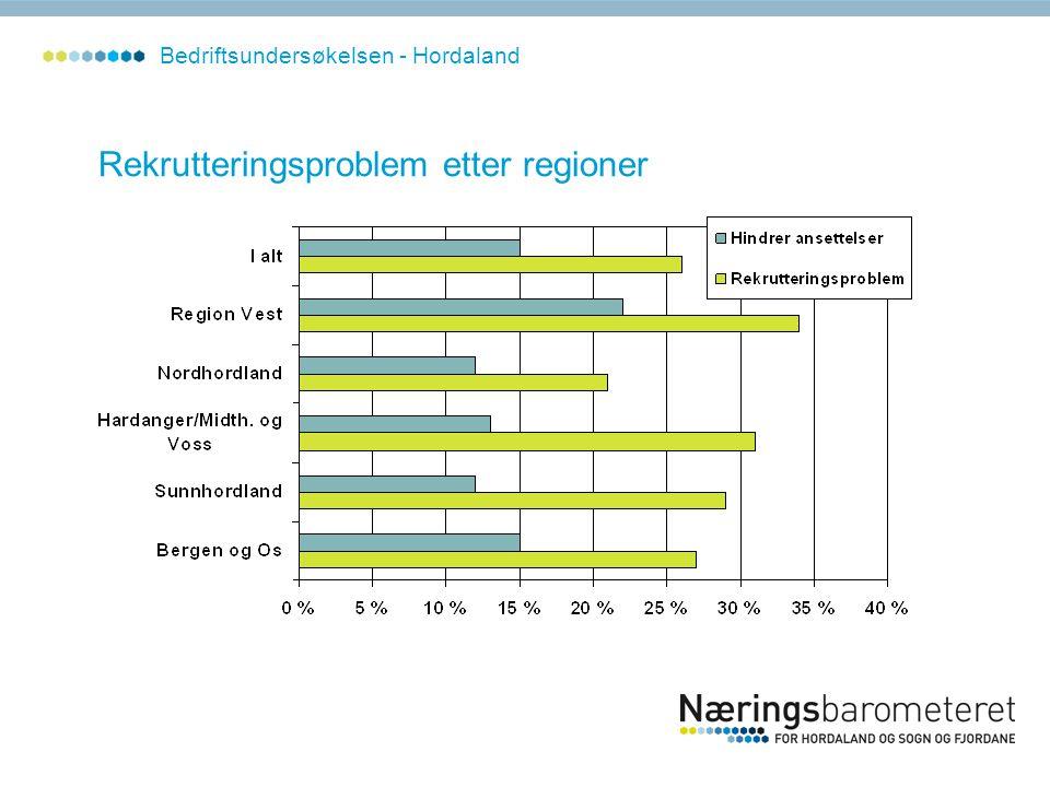 Rekrutteringsproblem etter regioner Bedriftsundersøkelsen - Hordaland