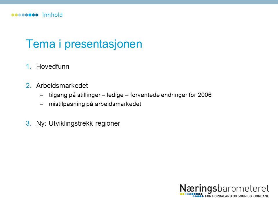 Tema i presentasjonen 1.Hovedfunn 2.Arbeidsmarkedet –tilgang på stillinger – ledige – forventede endringer for 2006 –mistilpasning på arbeidsmarkedet 3.Ny: Utviklingstrekk regioner Innhold