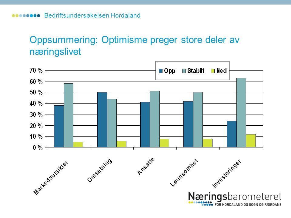 Oppsummering: Optimisme preger store deler av næringslivet Bedriftsundersøkelsen Hordaland