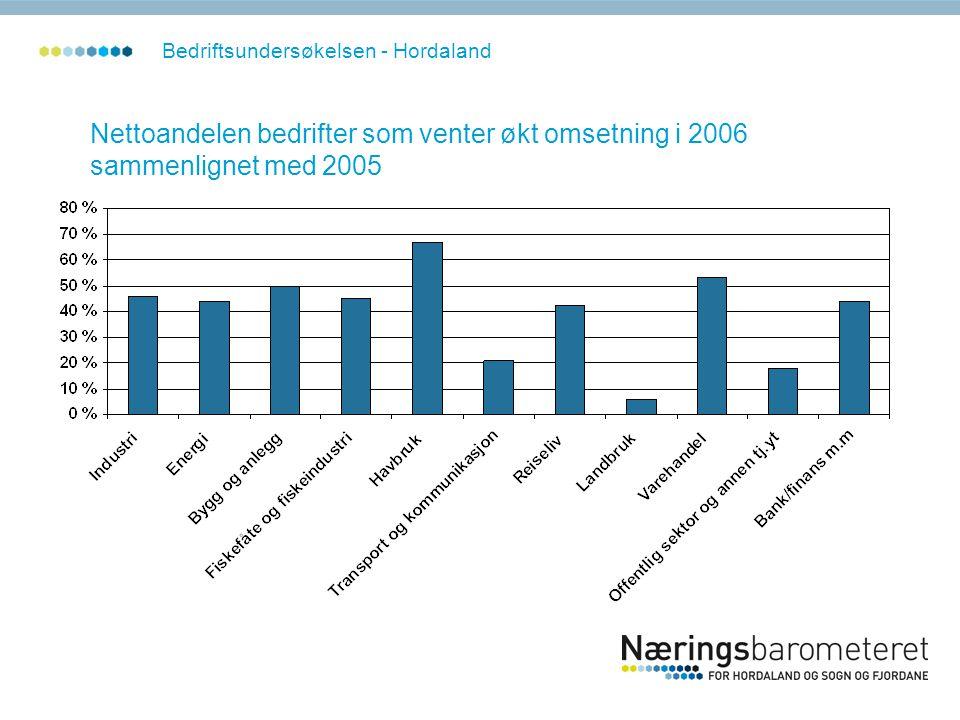 Nettoandelen bedrifter som venter økt omsetning i 2006 sammenlignet med 2005 Bedriftsundersøkelsen - Hordaland