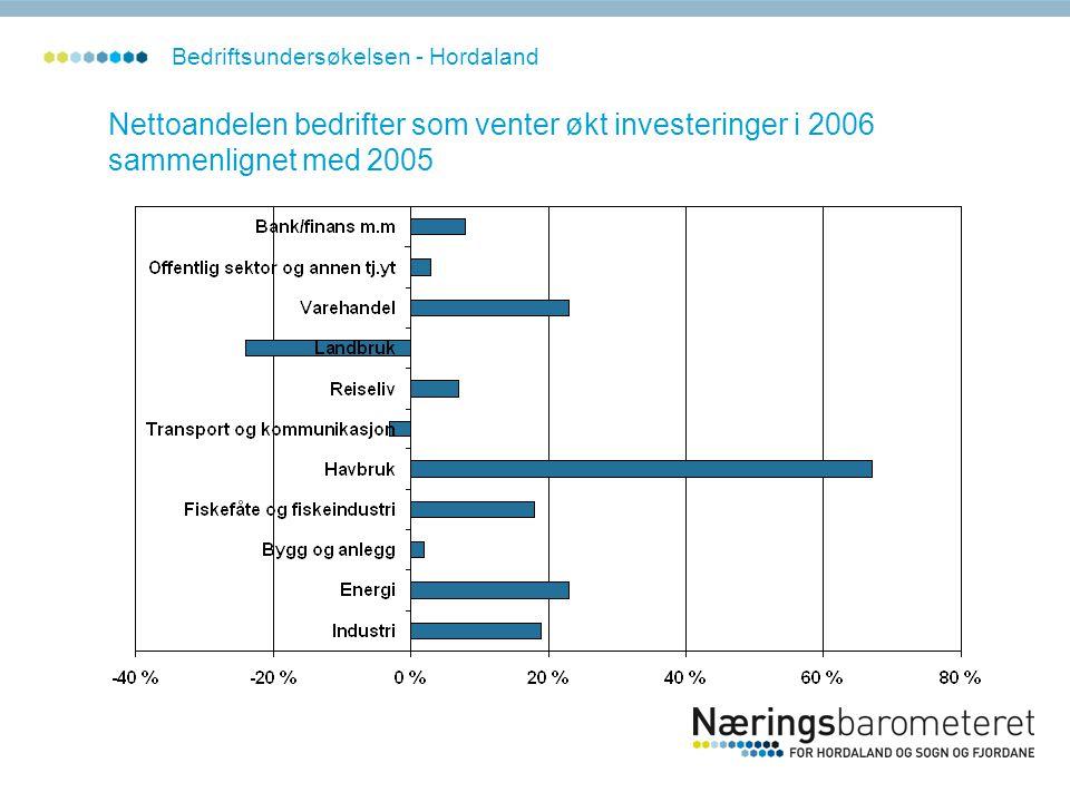 Nettoandelen bedrifter som venter økt investeringer i 2006 sammenlignet med 2005 Bedriftsundersøkelsen - Hordaland