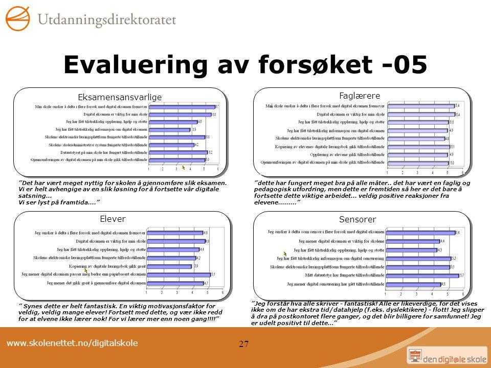 """www.skolenettet.no/digitalskole 27 Evaluering av forsøket -05 Eksamensansvarlige Faglærere Elever Sensorer """"Det har vært meget nyttig for skolen å gje"""
