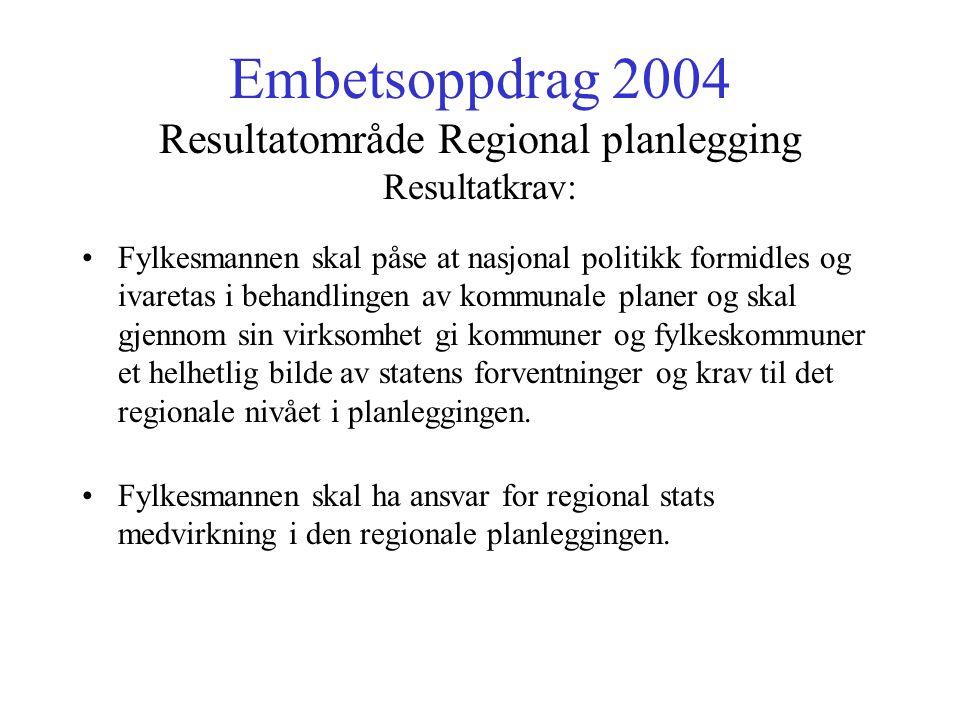 Embetsoppdrag 2004 Resultatområde Regional planlegging Resultatkrav: Fylkesmannen skal påse at nasjonal politikk formidles og ivaretas i behandlingen av kommunale planer og skal gjennom sin virksomhet gi kommuner og fylkeskommuner et helhetlig bilde av statens forventninger og krav til det regionale nivået i planleggingen.