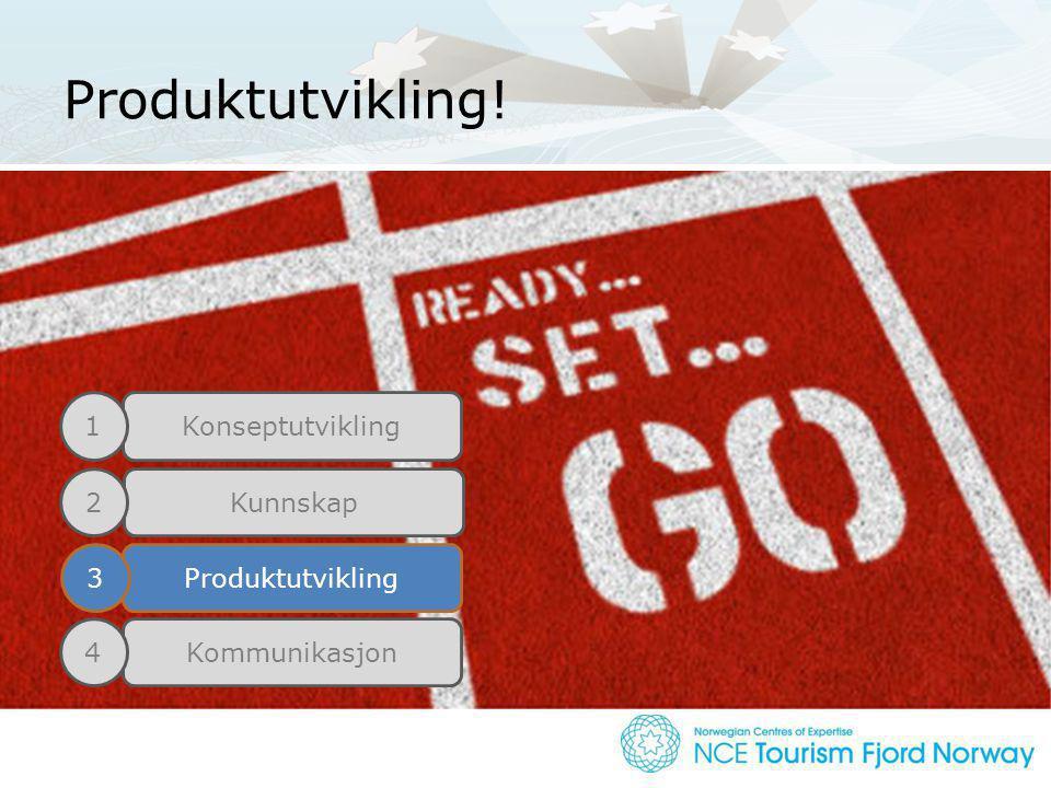 Produktutvikling! Konseptutvikling Kunnskap Produktutvikling Kommunikasjon 1 2 3 4