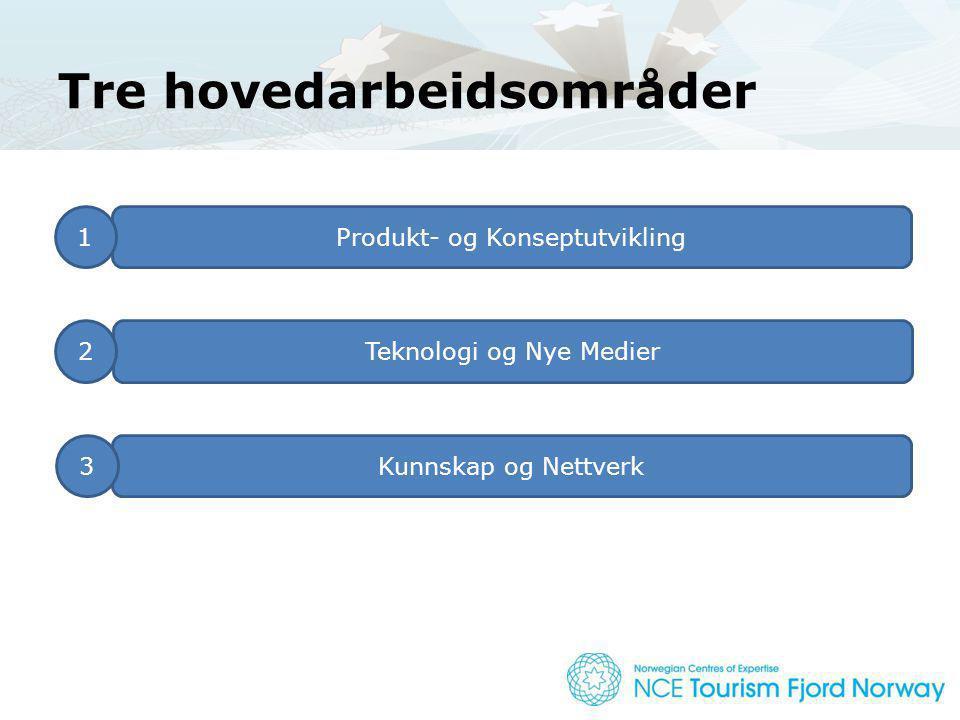 Tre hovedarbeidsområder Produkt- og Konseptutvikling Teknologi og Nye Medier Kunnskap og Nettverk 1 2 3