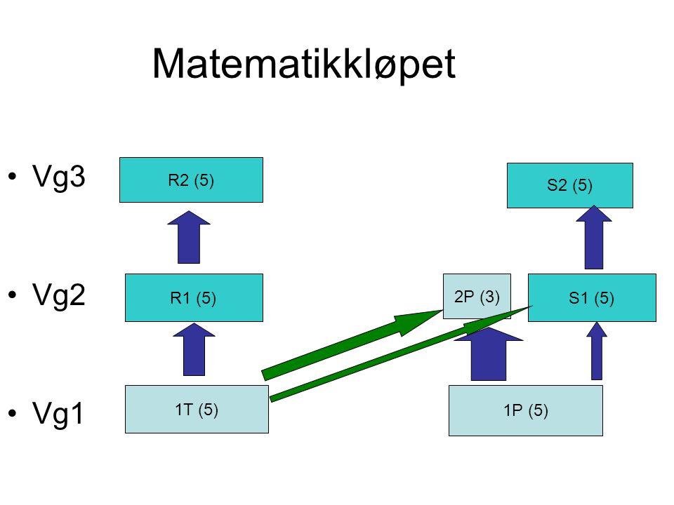 Matematikkløpet Vg3 Vg2 Vg1 1T (5) 1P (5) R1 (5) 2P (3) S1 (5) R2 (5) S2 (5)