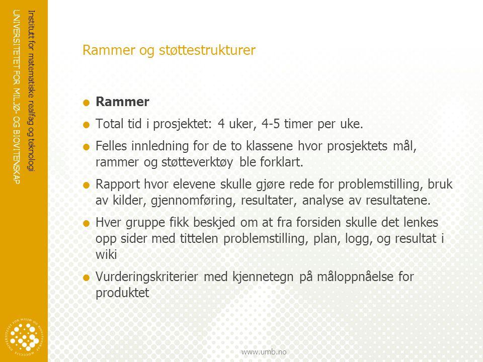 UNIVERSITETET FOR MILJØ- OG BIOVITENSKAP www.umb.no Rammer og støttestrukturer  Rammer  Total tid i prosjektet: 4 uker, 4-5 timer per uke.  Felles