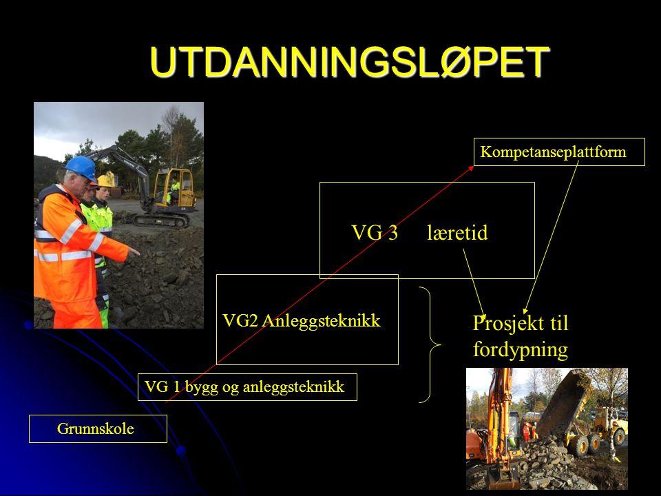 UTDANNINGSLØPET Grunnskole Kompetanseplattform VG 1 bygg og anleggsteknikk VG2 Anleggsteknikk VG 3 læretid Prosjekt til fordypning