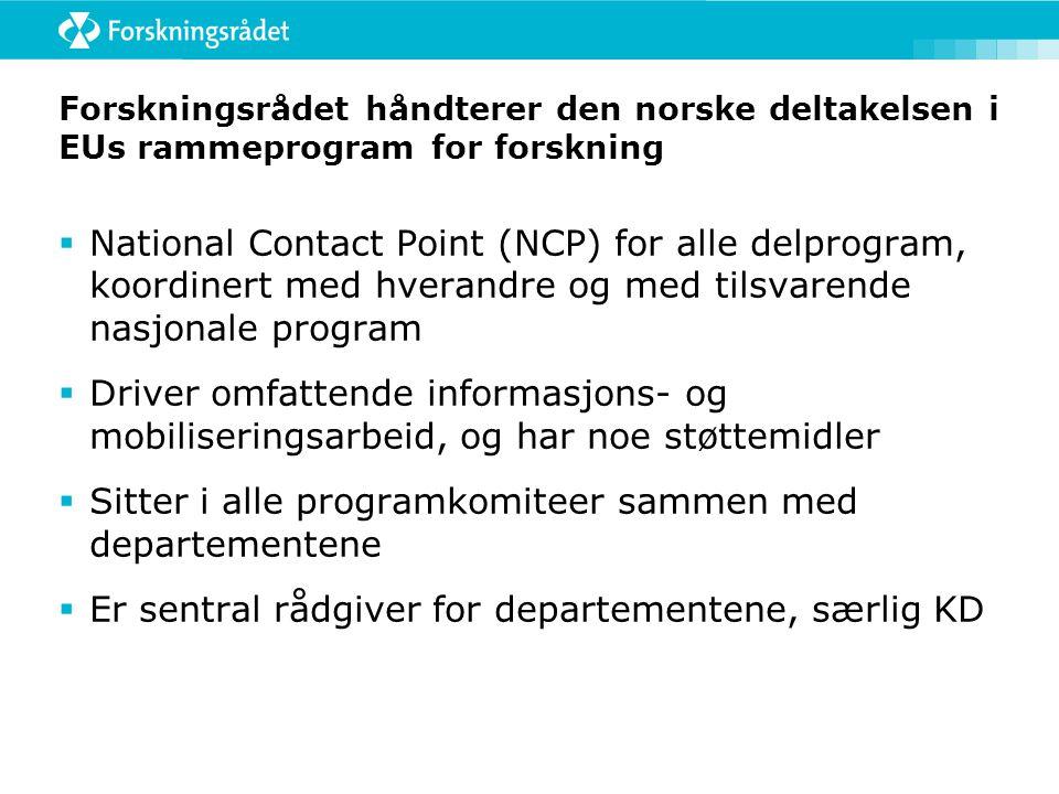 Forskningsrådet håndterer den norske deltakelsen i EUs rammeprogram for forskning  National Contact Point (NCP) for alle delprogram, koordinert med hverandre og med tilsvarende nasjonale program  Driver omfattende informasjons- og mobiliseringsarbeid, og har noe støttemidler  Sitter i alle programkomiteer sammen med departementene  Er sentral rådgiver for departementene, særlig KD