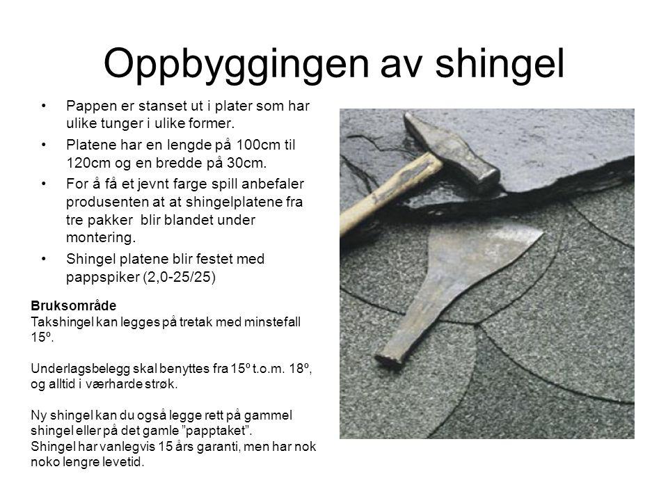 Oppbyggingen av shingel Pappen er stanset ut i plater som har ulike tunger i ulike former. Platene har en lengde på 100cm til 120cm og en bredde på 30