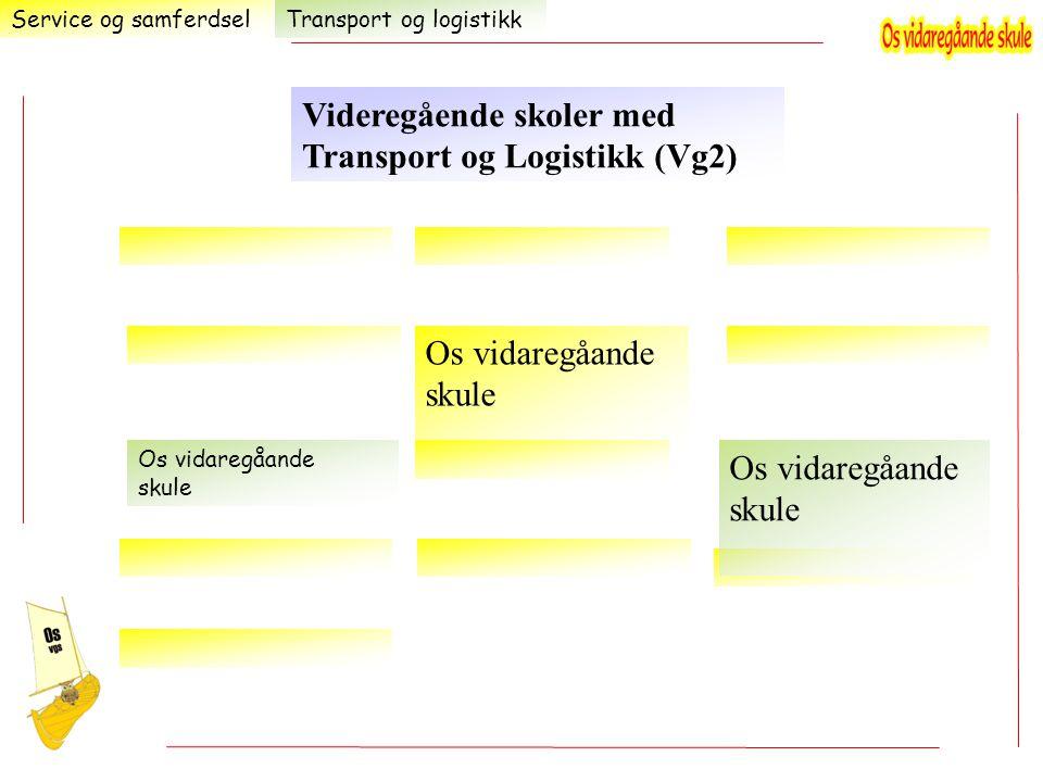 Service og samferdsel Os vidaregåande skule Videregående skoler med Transport og Logistikk (Vg2) Transport og logistikk Os vidaregåande skule