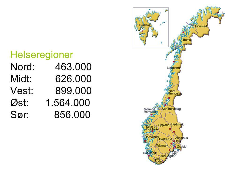 Helseregioner Nord:463.000 Midt: 626.000 Vest: 899.000 Øst: 1.564.000 Sør: 856.000