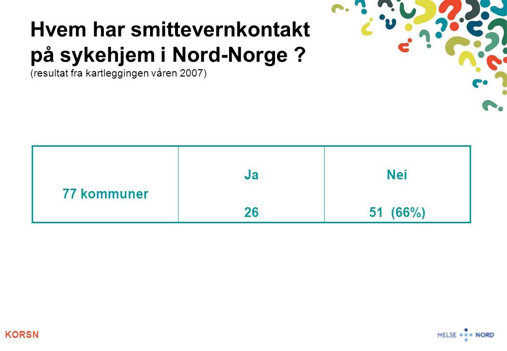 KORSN Hvem har smittevernkontakt på sykehjem i Nord-Norge ? (resultat fra kartleggingen våren 2007) 77 kommuner Ja 26 Nei 51 (66%)