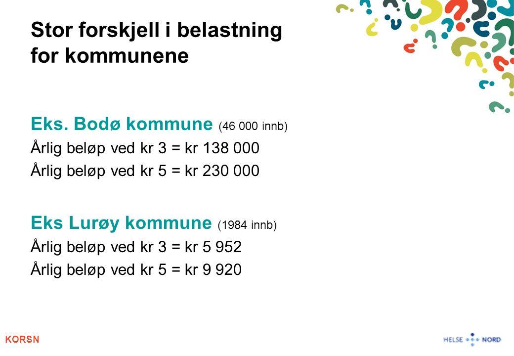 KORSN Stor forskjell i belastning for kommunene Eks. Bodø kommune (46 000 innb) Årlig beløp ved kr 3 = kr 138 000 Årlig beløp ved kr 5 = kr 230 000 Ek
