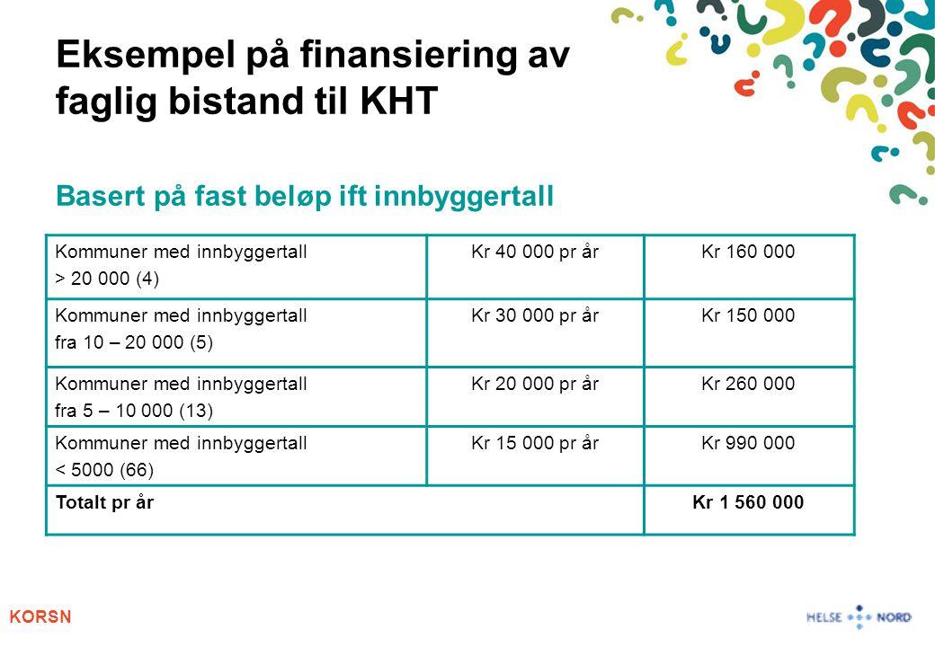 KORSN Eksempel på finansiering av faglig bistand til KHT Basert på fast beløp ift innbyggertall Kommuner med innbyggertall > 20 000 (4) Kr 40 000 pr å