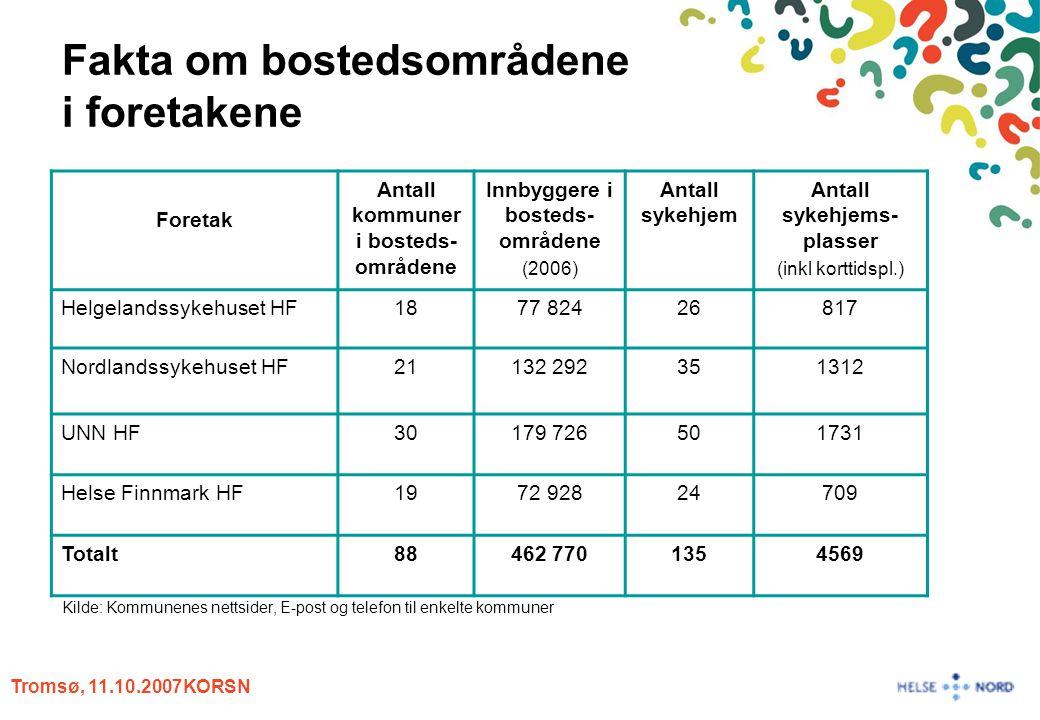 Tromsø, 11.10.2007KORSN Fakta om bostedsområdene i foretakene Kilde: Kommunenes nettsider, E-post og telefon til enkelte kommuner Foretak Antall kommu