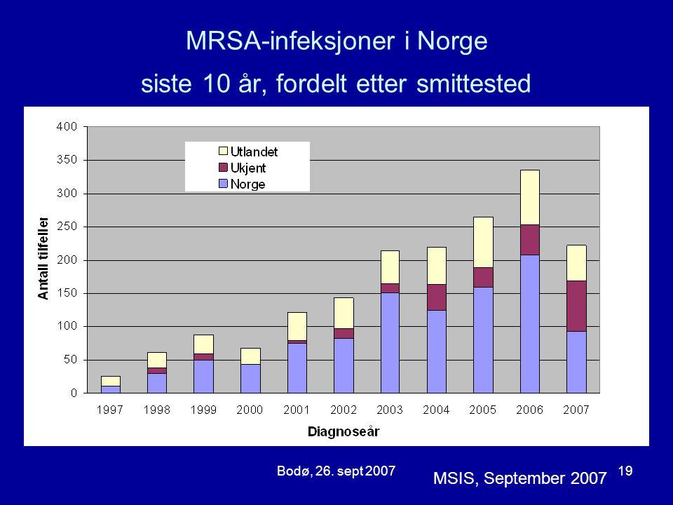 Bodø, 26. sept 200719 MRSA-infeksjoner i Norge siste 10 år, fordelt etter smittested MSIS, September 2007