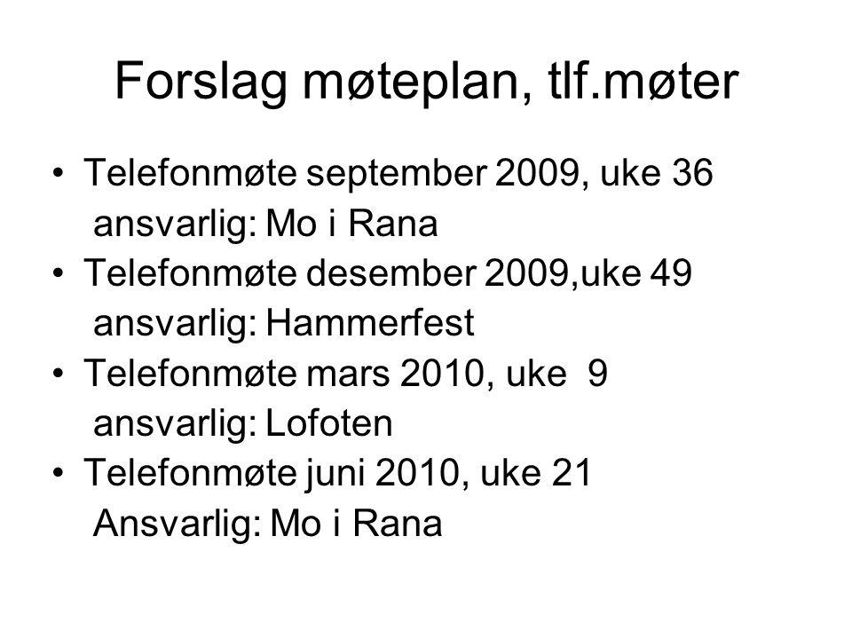 Forslag møteplan, tlf.møter Telefonmøte september 2009, uke 36 ansvarlig: Mo i Rana Telefonmøte desember 2009,uke 49 ansvarlig: Hammerfest Telefonmøte