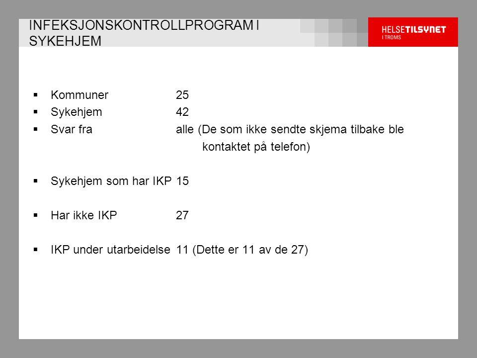  Kommuner 25  Sykehjem42  Svar fraalle (De som ikke sendte skjema tilbake ble kontaktet på telefon)  Sykehjem som har IKP 15  Har ikke IKP27  IKP under utarbeidelse11 (Dette er 11 av de 27) INFEKSJONSKONTROLLPROGRAM I SYKEHJEM