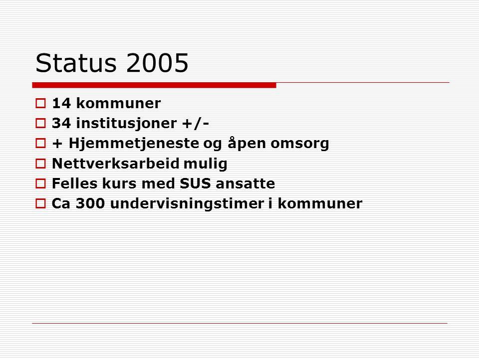 Status 2005  14 kommuner  34 institusjoner +/-  + Hjemmetjeneste og åpen omsorg  Nettverksarbeid mulig  Felles kurs med SUS ansatte  Ca 300 undervisningstimer i kommuner