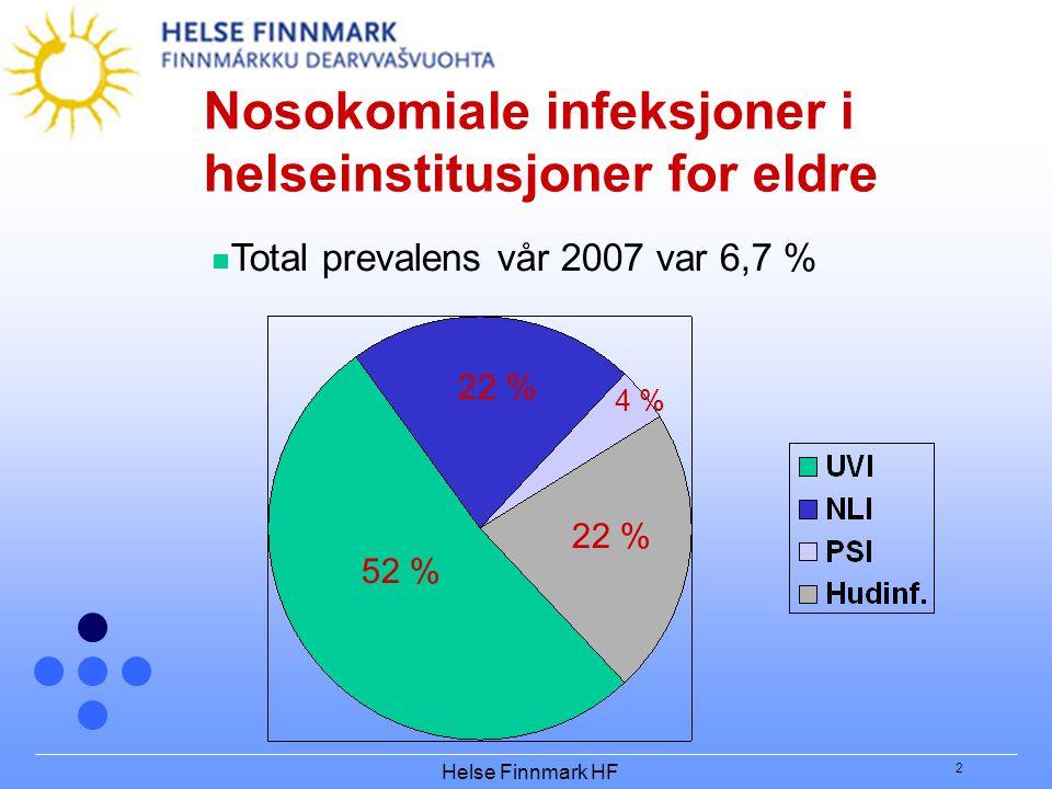 Helse Finnmark HF 2 Nosokomiale infeksjoner i helseinstitusjoner for eldre 52 % 22 % 4 % Total prevalens vår 2007 var 6,7 %