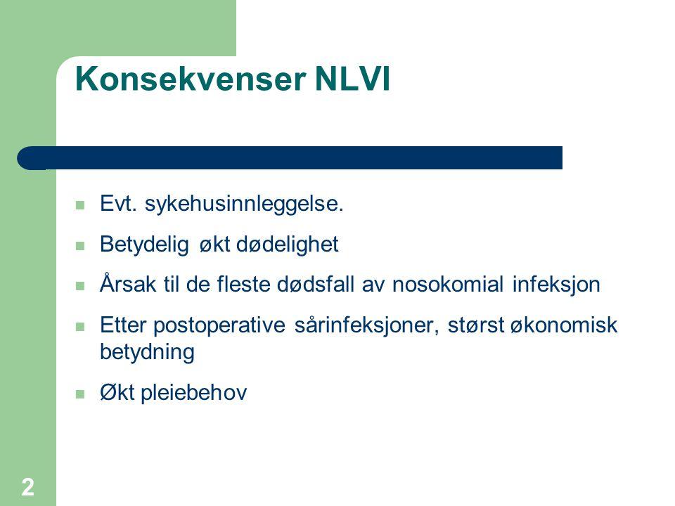 2 Konsekvenser NLVI Evt. sykehusinnleggelse. Betydelig økt dødelighet Årsak til de fleste dødsfall av nosokomial infeksjon Etter postoperative sårinfe