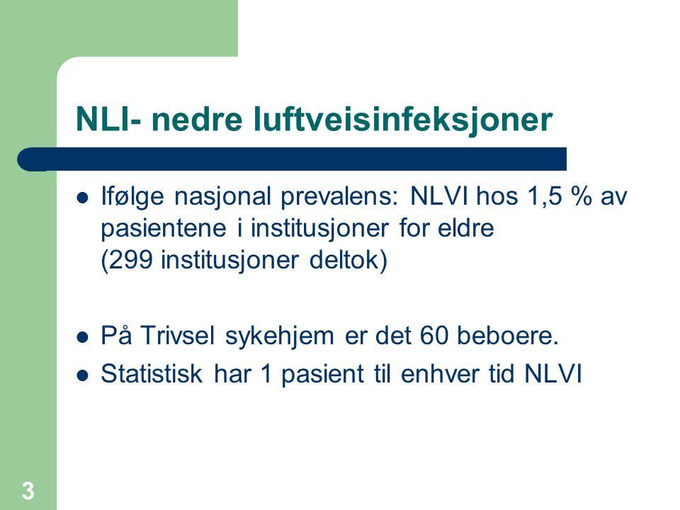 3 NLI- nedre luftveisinfeksjoner Ifølge nasjonal prevalens: NLVI hos 1,5 % av pasientene i institusjoner for eldre (299 institusjoner deltok) På Trivs