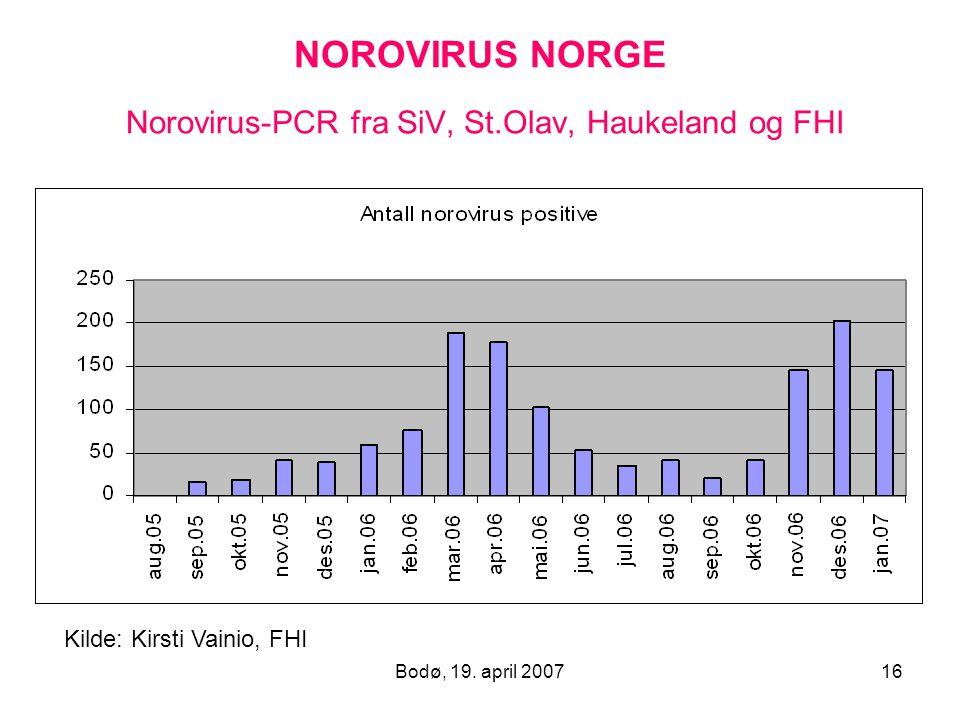Bodø, 19. april 200716 NOROVIRUS NORGE Norovirus-PCR fra SiV, St.Olav, Haukeland og FHI Kilde: Kirsti Vainio, FHI