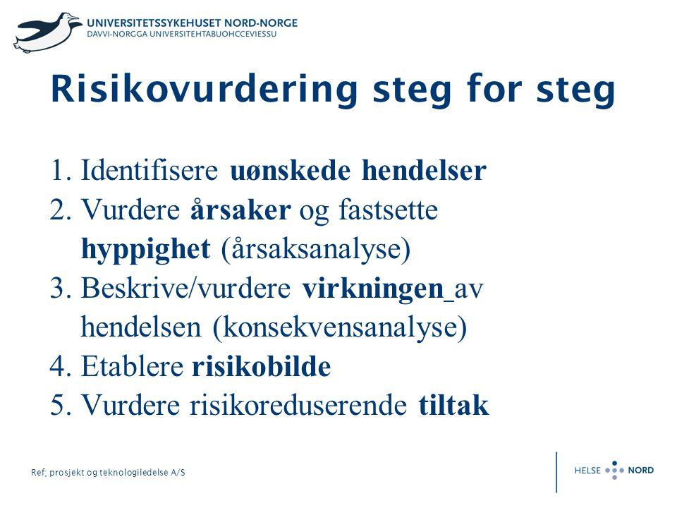 Ref; prosjekt og teknologiledelse A/S Risikovurdering steg for steg 1. Identifisere uønskede hendelser 2. Vurdere årsaker og fastsette hyppighet (årsa