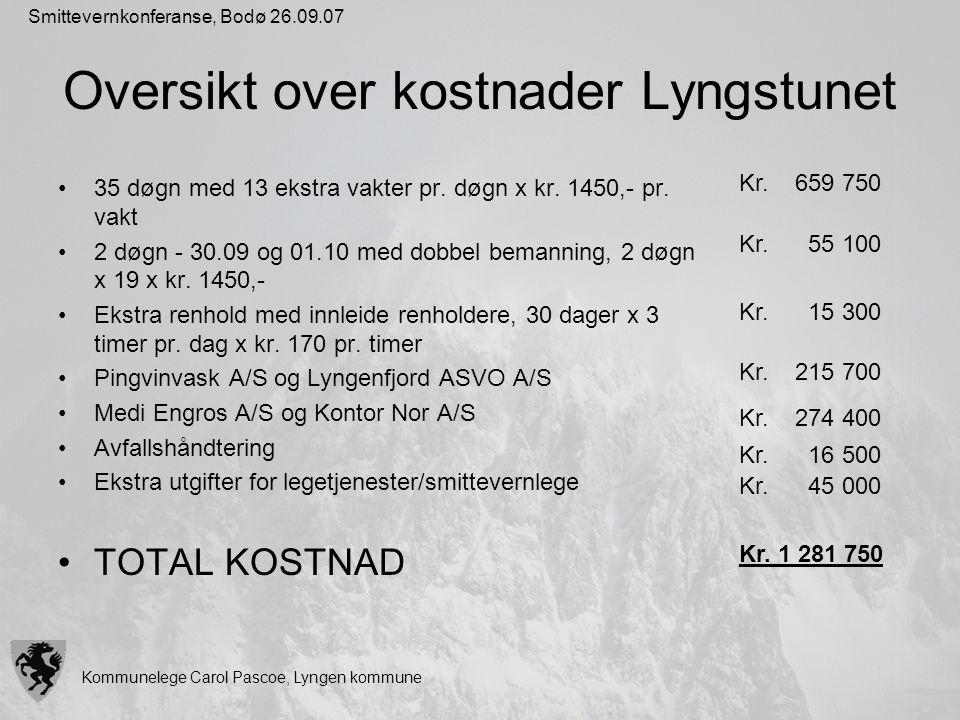 Kommunelege Carol Pascoe, Lyngen kommune Smittevernkonferanse, Bodø 26.09.07 Oversikt over kostnader Lyngstunet 35 døgn med 13 ekstra vakter pr. døgn